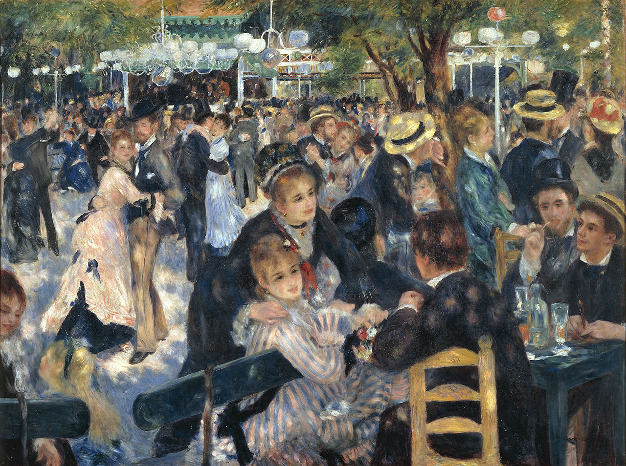 "Огюст Ренуар ""Бал в Мулен де ла Галетт"", 1876"